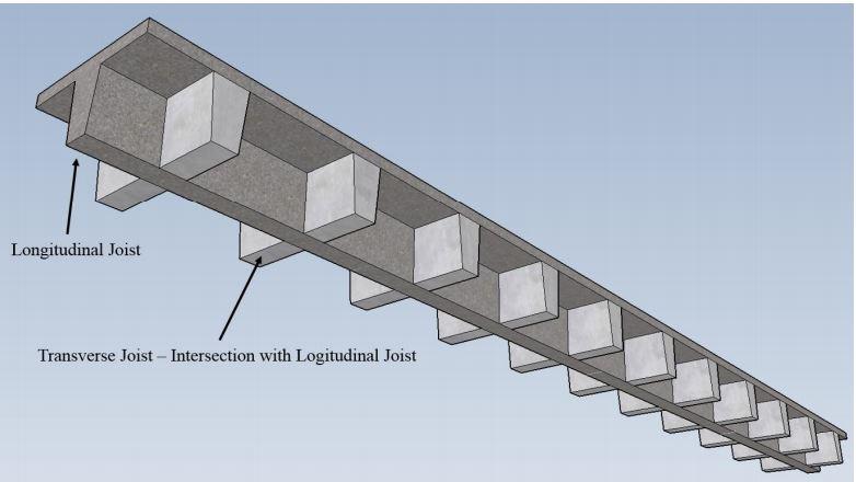 تیرچه در سقف وافل دو طرفه طراحی سقف وافل