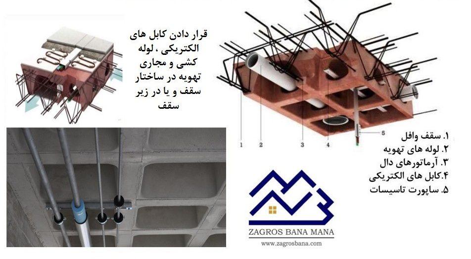مراحل اجرای تاسیسات در سقف وافل